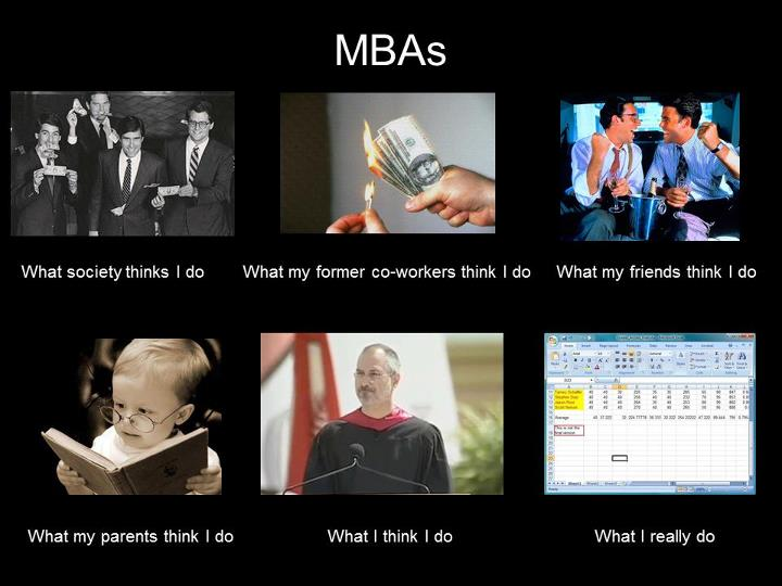 are mba s a waste of time for engineers danherr com